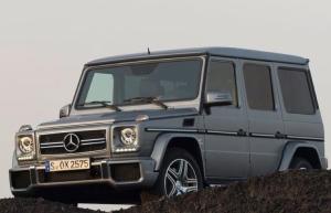 luxury-rent-car-ski-essentials